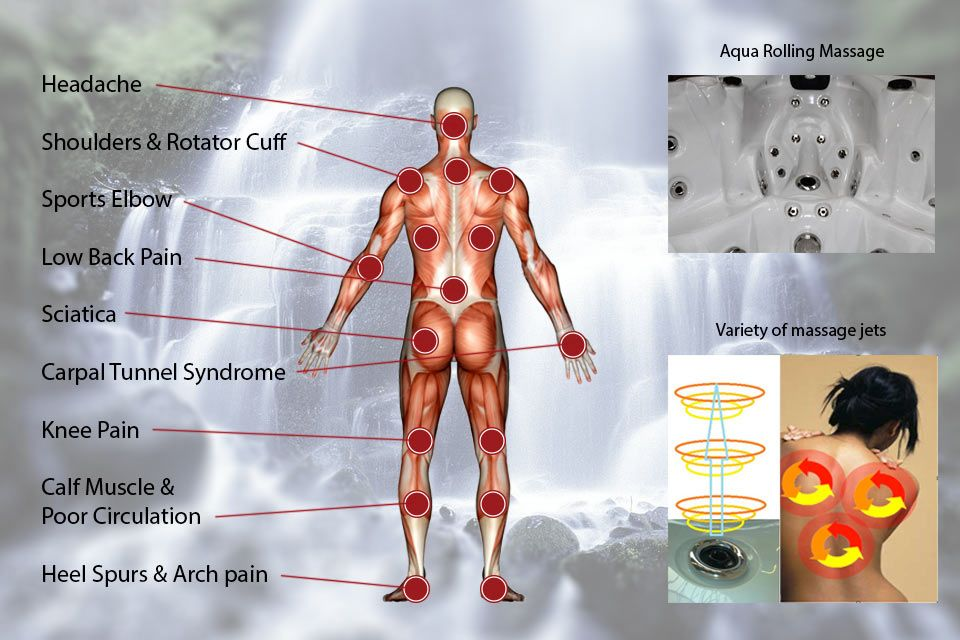 Angenehme Massage